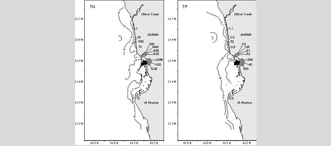 Verteilung des Gesamtstickstoffs und des Gesamtphosphors [µM] in den Küstengewässern von Jeddah, April 2011